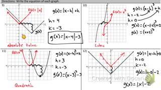 Graphing functions using transformations (h and k)