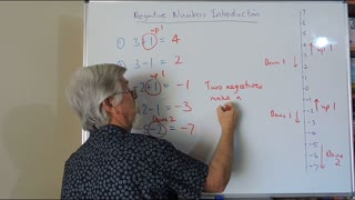 Math Negatives 01 Introduction also called Directed Numbers Mostly for Years/Grade 7, 8 and 9