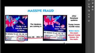 Election Fraud – Hammer & Scorecard moving votes from Trump to Biden live on CNN