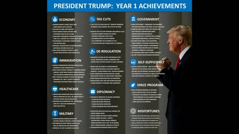 1/29/19 Trump's Many Achievements of 2017 and 2018