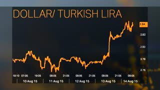 Turkey's lira hits record low - Video