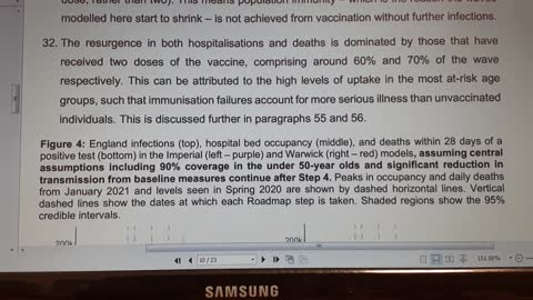 The Virus is in the Vaccine, Mass Genocide.