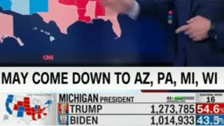 Votes Switched Caught Live on CNN 19958 votes Switched From Trump to Biden