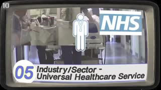 Top 10 Biggest Employers In The World - Video