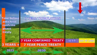 The Abraham Accord Peace Treaty - Zechariah 14 - Unwalled Villages