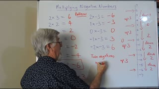 Math Negatives 02 Simple Multiplication Mostly for Years 7, 8 and 9 also called Directed Numbers Mostly for Years/Grade 10 and 11