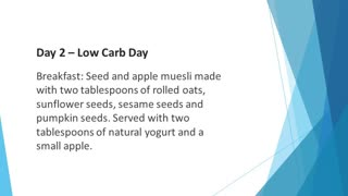 What Does A Carb Cycling Diet Look