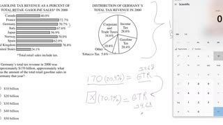 Interpreting Graphs and Charts: Practice GRE with a Cambridge PhD