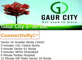 Resale Apartments Noida Extension Gaur City 1 - Video