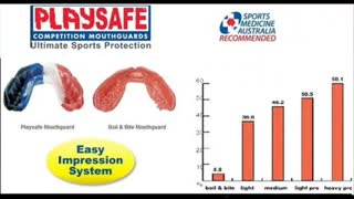 Mouthguards Adelaide - - Video