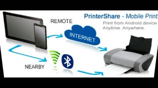 PrinterShare premium key free download - Video