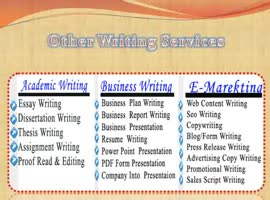 Online Sales Script Writing Services - Content Writings