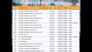golden triangle tour, golden triangle tours, golden triangle india - Video