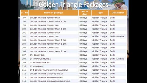 golden triangle tour, golden triangle tours, golden triangle india