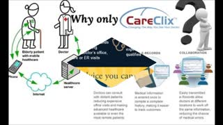 Get CareClix Remote HealthCare Services Anywhere in the World - Video