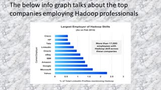 Reasons to Learn Hadoop - Video