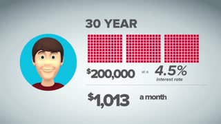 Worth Unlimited - Stop Overpaying Interest - www.debtrepo.com - Video