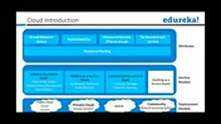 Cloud Computing Tutorial - Video