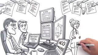 Healthcare Analytics - Video