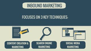 Importance of Implementing Inbound Marketing Strategies - Video
