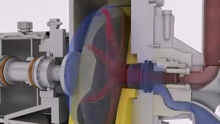 3D Industrial Modeling & Animation - Video