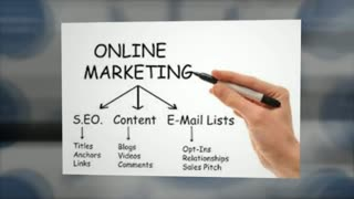 san jose seo consultant - Video