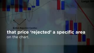 Forex Signal - Video