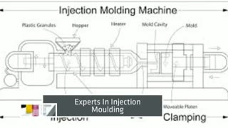 Plastic Injection Moulding And Custom Tool And Die Manufacturing - Brisbane Qld - Video