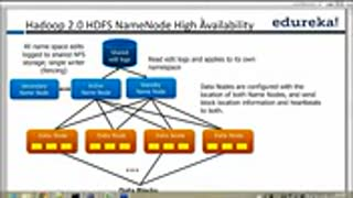 Hadoop Admin Training - Video