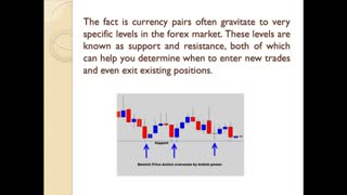 Draw Support And Resistance - A Popular Forex Trading Strategy - Video